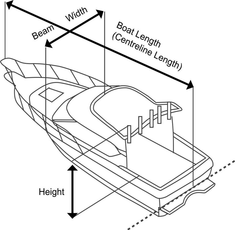 centre console cover boat covers amberlat shop Bow Parts Diagram boat length cover length cover width beam width
