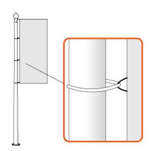 BANNER BAR sistēma, 12m